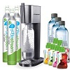 SodaStream CEO: Big Two Will Do Anything To Protect Antiquated Business Model